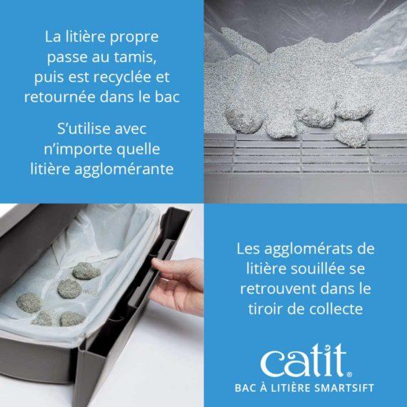Bac à litière Smartsift Catit - La litière propre passe au tamis, puis est recyclée et retournée dans le bac. S'utilise avec n'importe quelle litière agglomérante et les agglomérats de litière souillée se retrouvent dans le tiroir de collecte