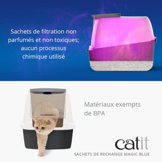 Sachets de rechange Magic Blue Catit - Sachets de filtration non parfumés et non toxiques; aucun processus chimique utilisé. Matériaux exempts de BPA