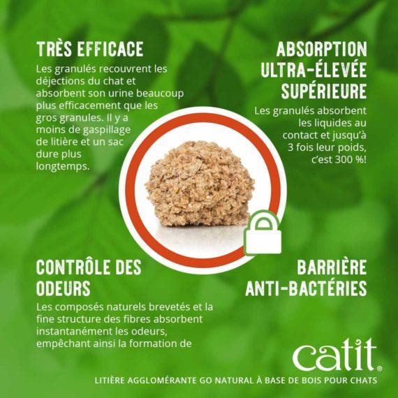 Très efficace, absorption ultra-élevée supérieure, contrôle des odeurs et barrière anti-bactéries