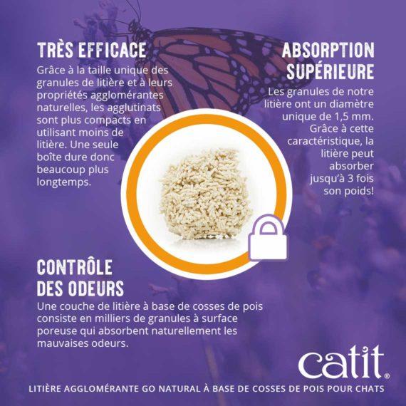Go Natural Pea Husk - Très efficace, absorption supérieure, contrôle des odeurs