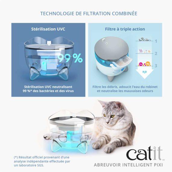 43751_Catit_PIXI Smart Fountain_Panel 2_NA-FR